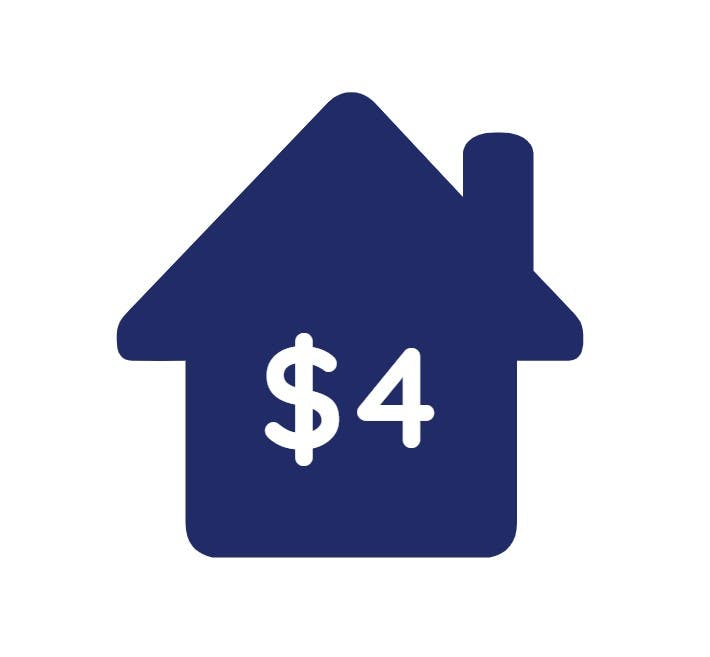 Cost Per Month Per Average Household