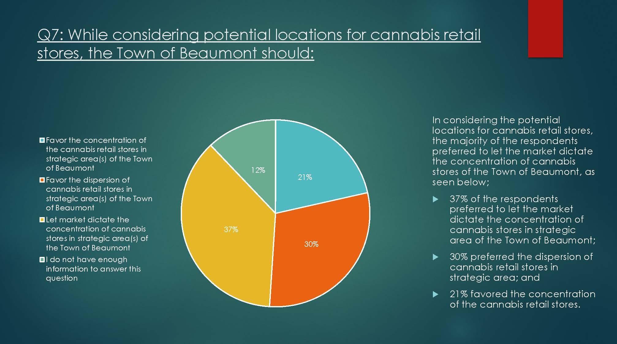 Cannabis Survey Response Report Page 9