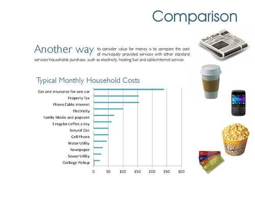 Monthly Household Cost Comparison Page 10