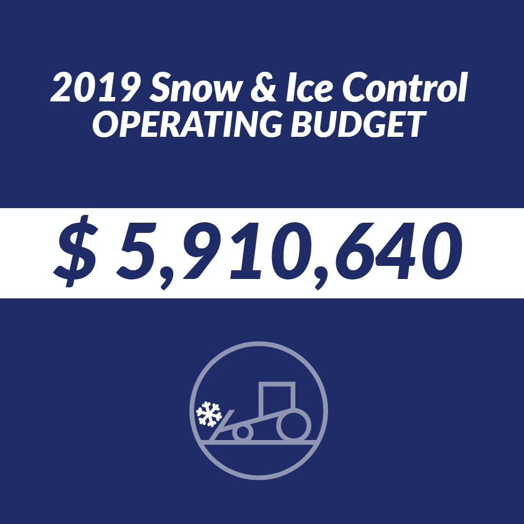 snow and ice control operating budget