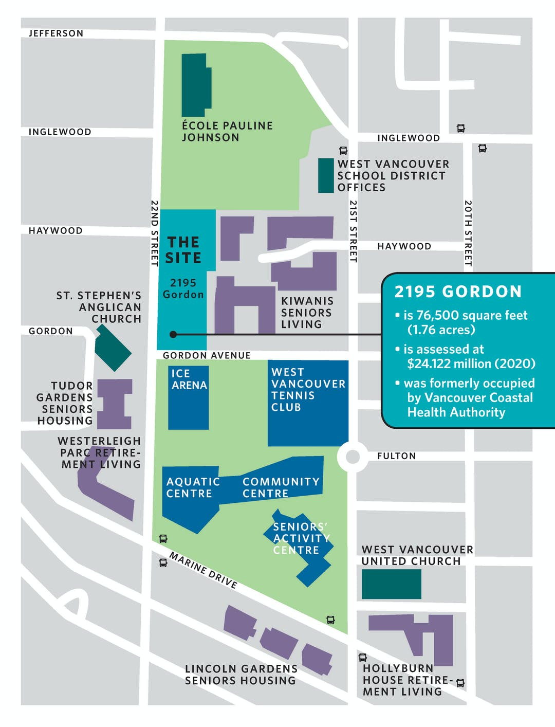 Phase 2: Proposed rezoning and Official Community Plan amendment of 2195 Gordon Avenue