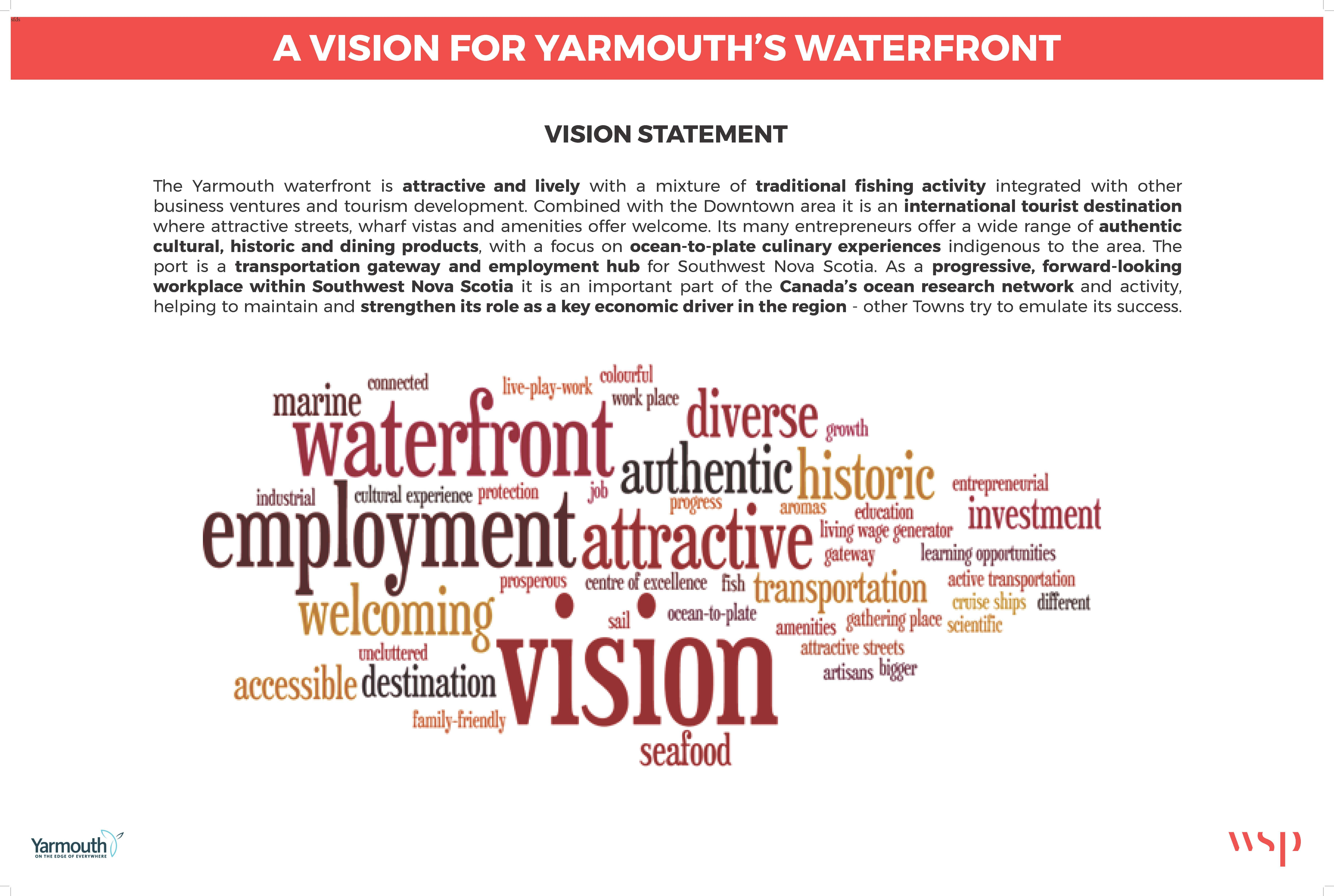Public are invited to attend Waterfront Symposium on October 11 and 18 to contribute strategic plan for Yarmouth Waterfront.