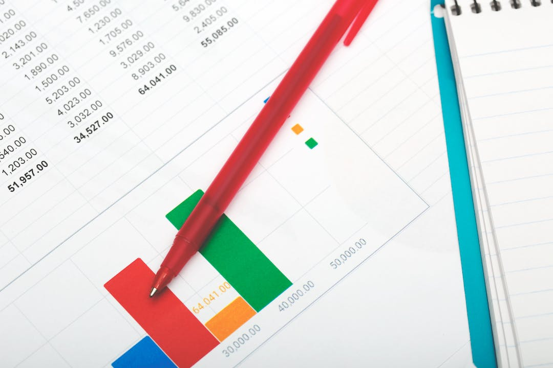 Budget and finance tracking 4460x4460