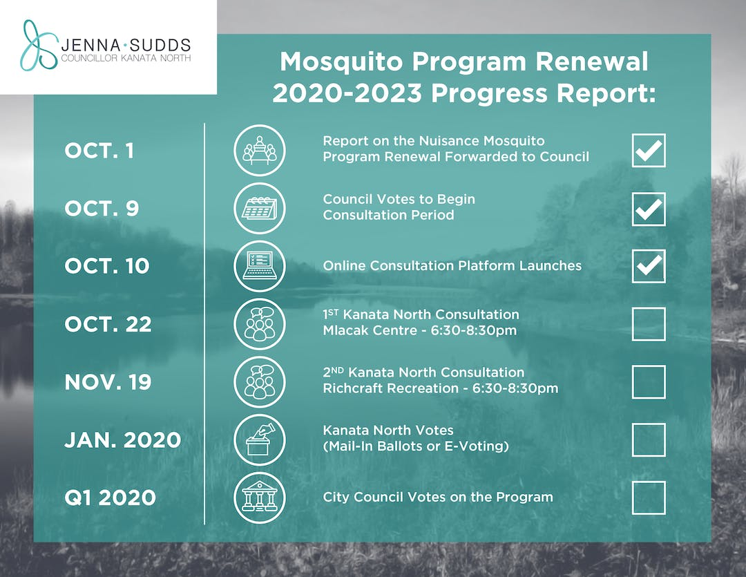 Jenna sudds mosquito timeline oct 2019 revised